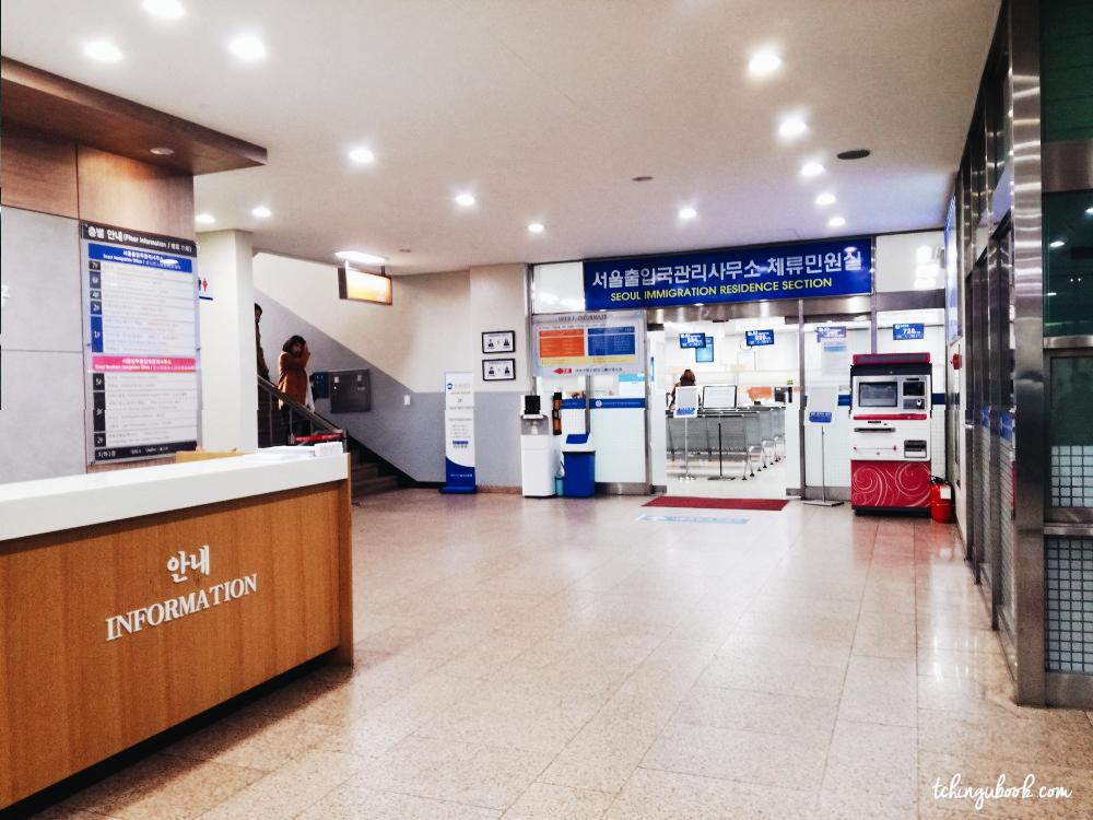 Corée du sud Immigration