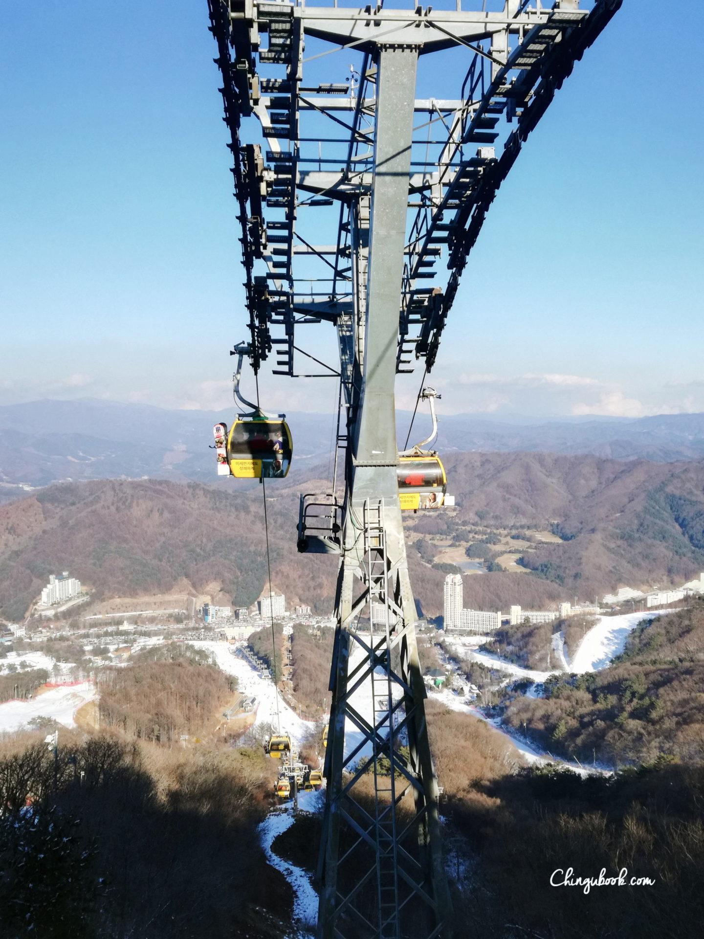 Pyeongchang-Resort